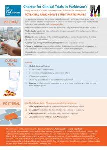 Parkinson's Movement-Clinical Trial Charter Participants