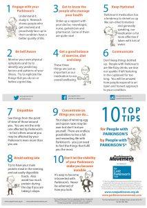 Parkinson's Movement-Tom's Ten Top Tips